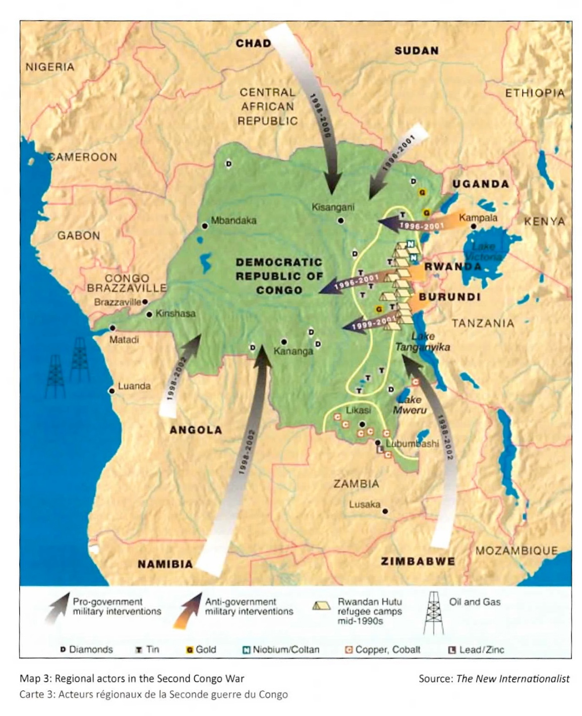 Regional Actors Congo War