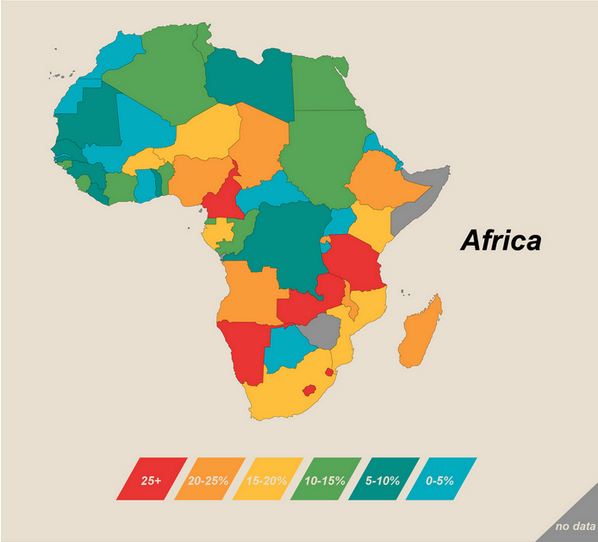 Africa taxes