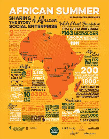 africansummerstats1upfinal-1