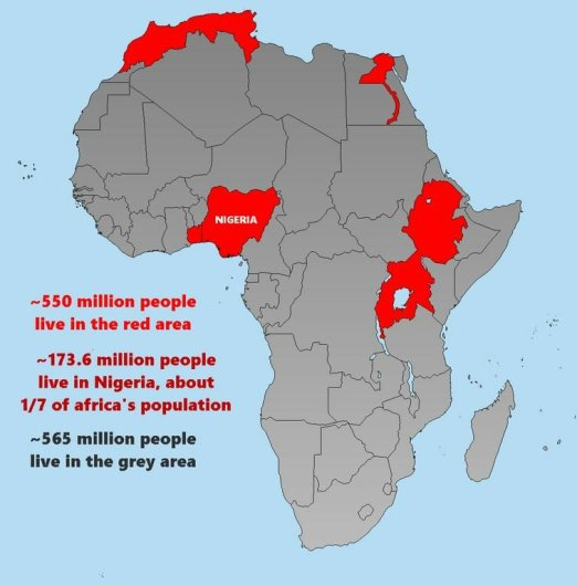 A map of Africa showing the population distribution. 50% of the population lives in four small areas: Nigeria, the Rift Valley, the Moroccan coast, and the Nile valley