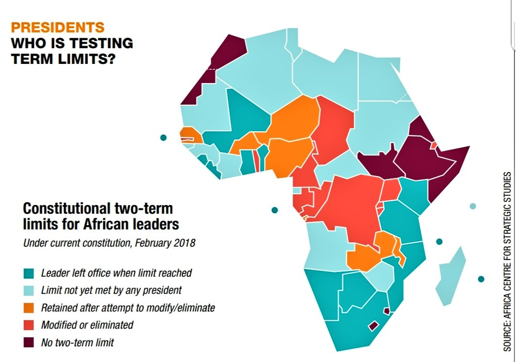 A map of Africa showing various legal limits on presidents' terms in office