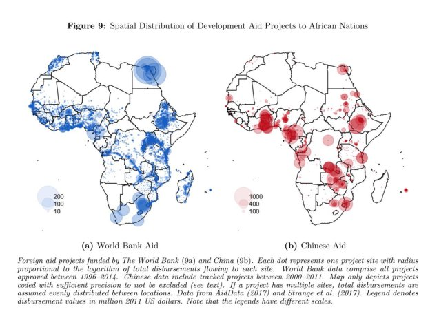 Two maps showing the distribution of development aid to Africa, from the World Bank and from China