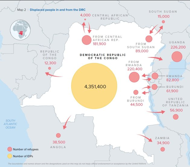 Map showing more than 4 million internally displaced people in the DRC, and flows of hundreds of thousands of refugees to neighboring nations