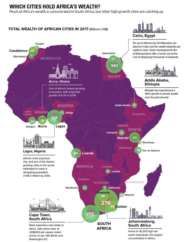 Map of Africa showing the continent's wealthiest cities. The leaders are Johannesburg, Cape Town, and Lagos.