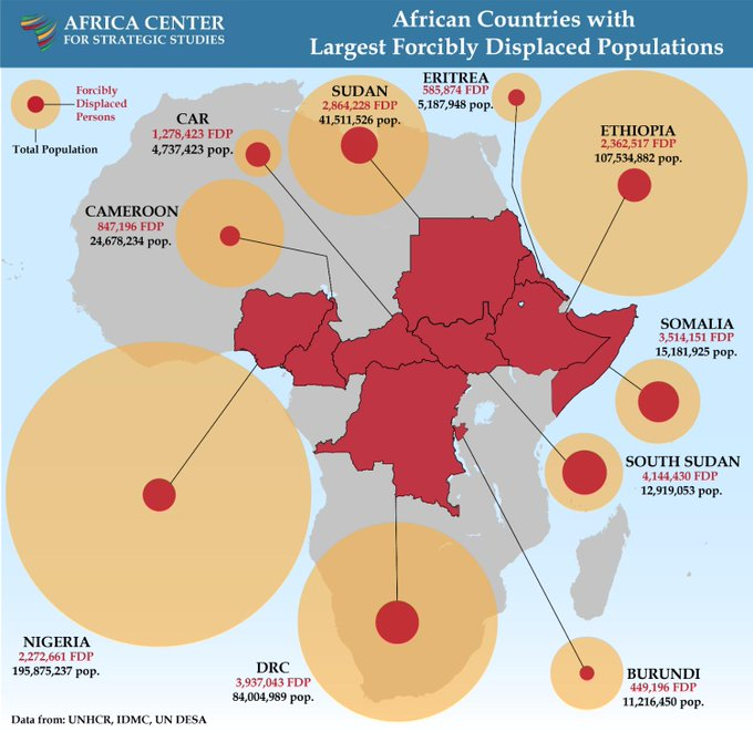 A map showing that forced displacement in Africa is highest in Nigeria, Ethiopia, the DRC and Sudan