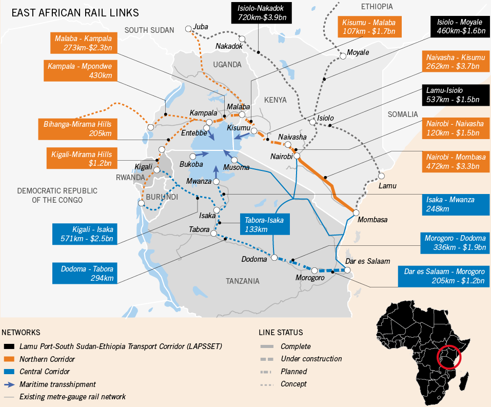 A map showing rail lines running in from Mombasa and Dar through Kampala and Kigali
